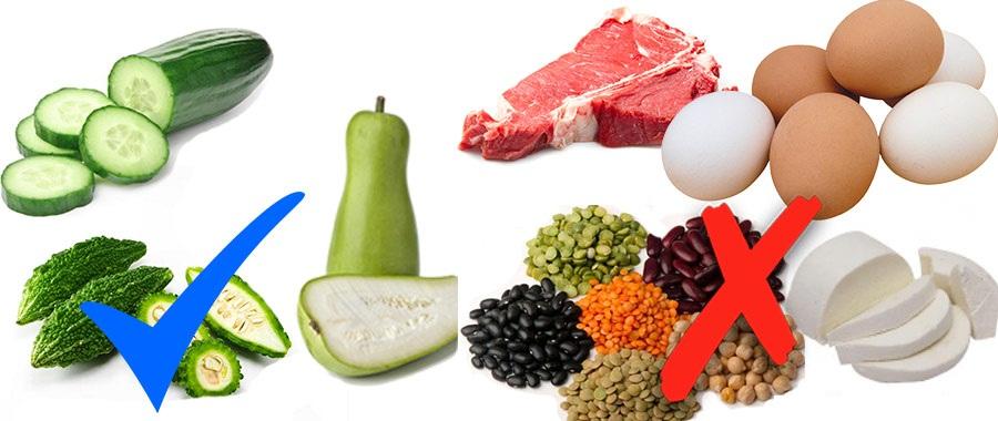 dieta in bolile de rinichi